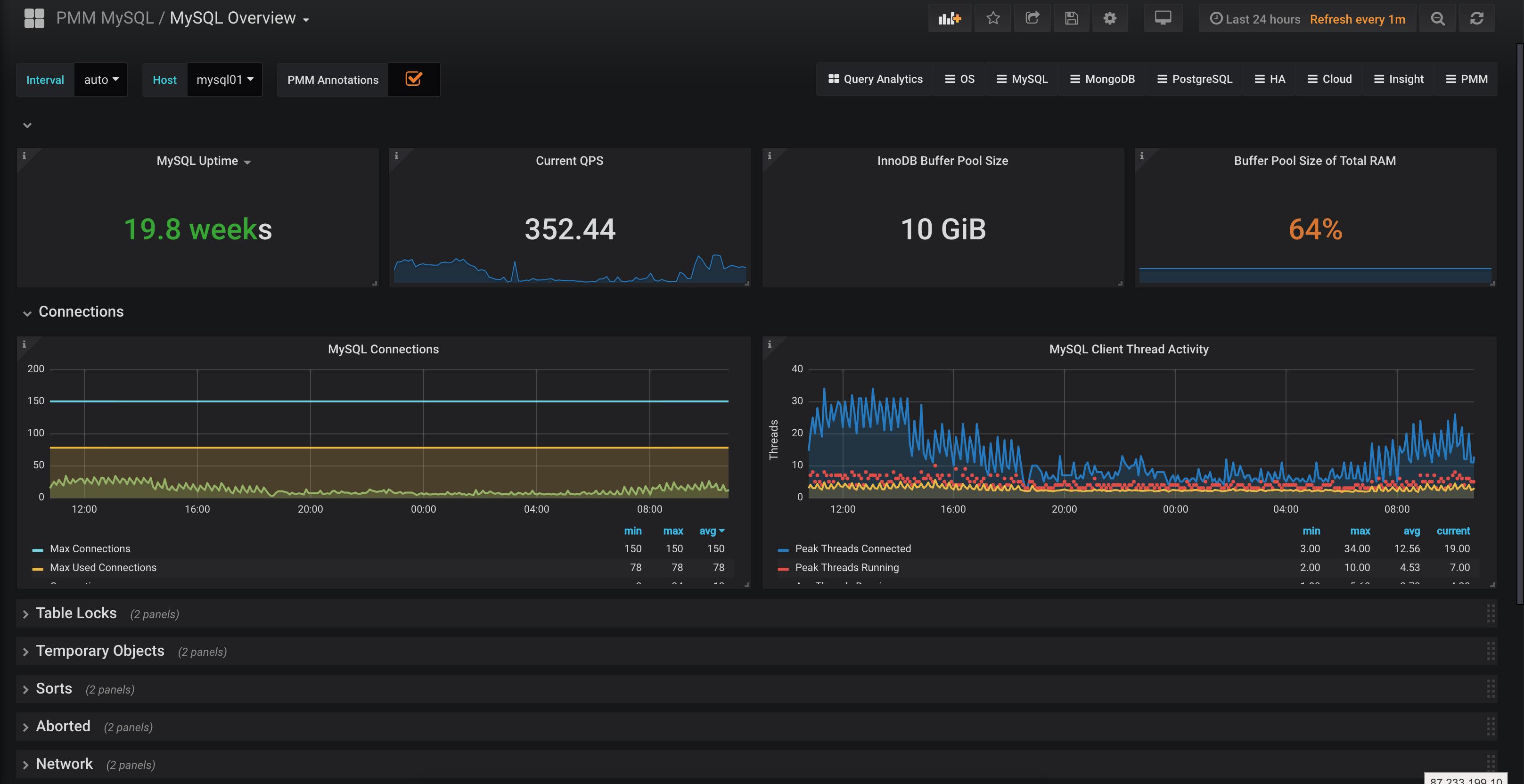 Percona Monitoring Management tool True