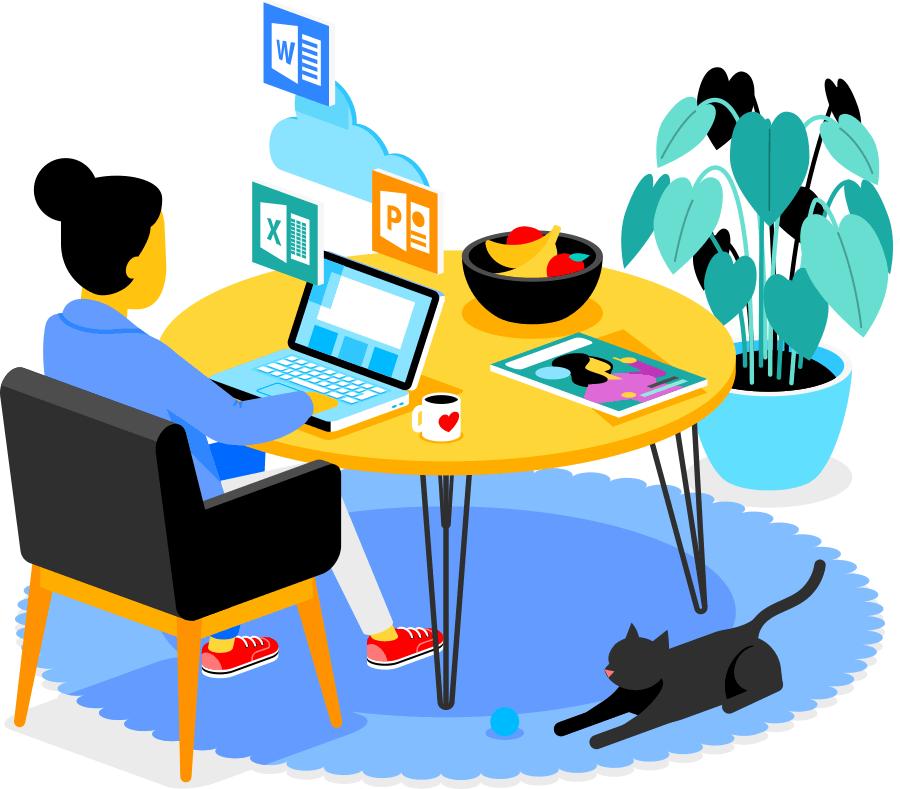 digitale werkplek beheer
