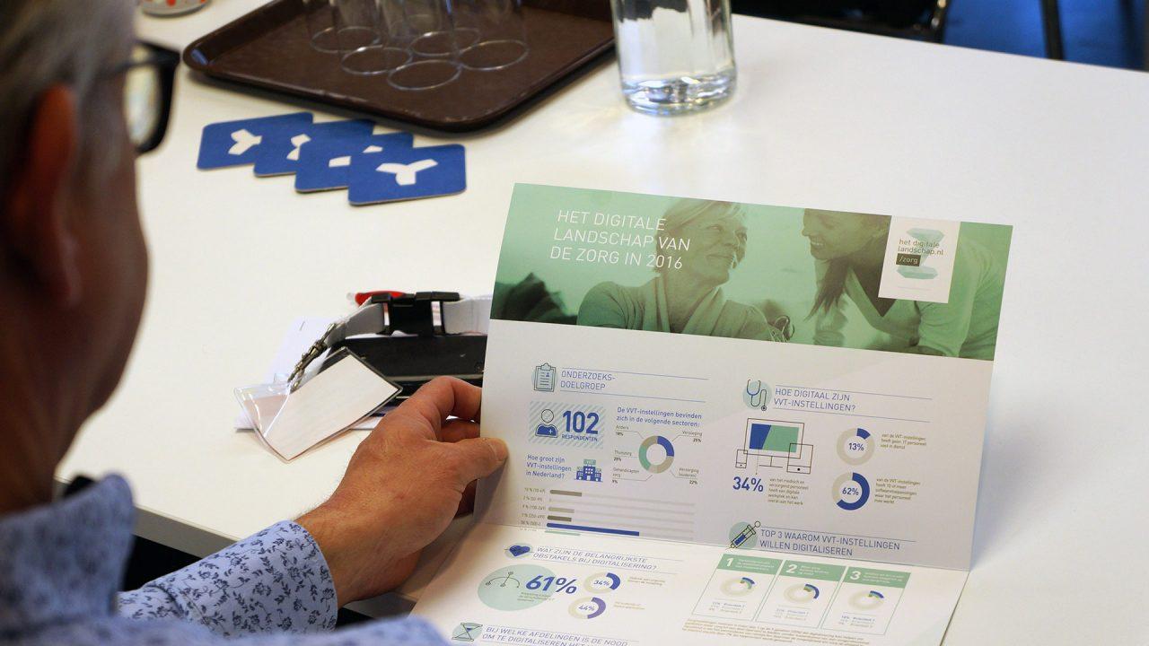 Het-digitale-landschap-Kennisdag-ICT-en-Zorg